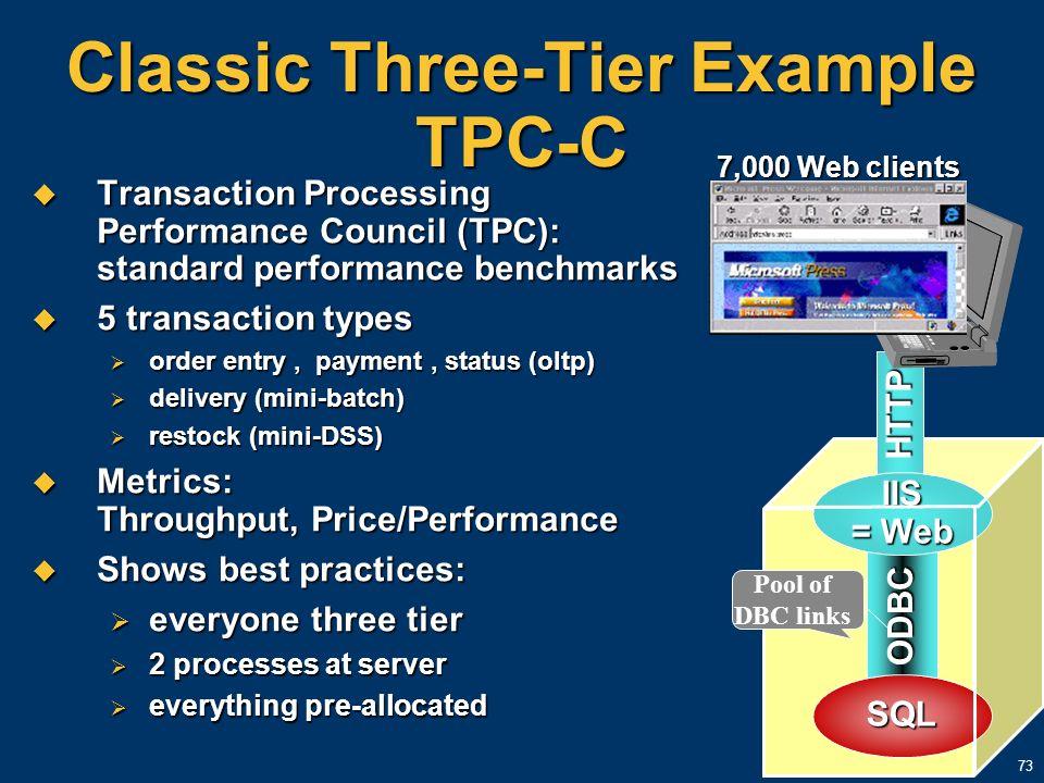 73 Classic Three-Tier Example TPC-C Transaction Processing Performance Council (TPC): standard performance benchmarks Transaction Processing Performan