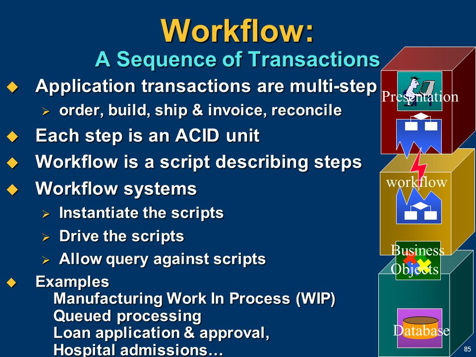 85 Workflow: A Sequence of Transactions Application transactions are multi-step Application transactions are multi-step order, build, ship & invoice,