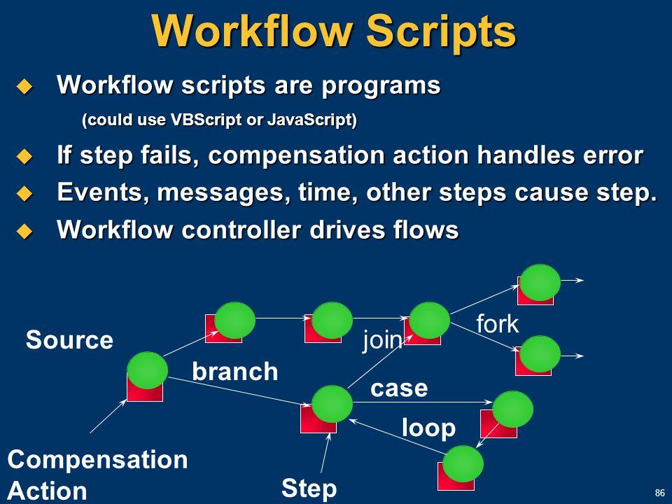 86 Workflow Scripts Workflow scripts are programs (could use VBScript or JavaScript) Workflow scripts are programs (could use VBScript or JavaScript)