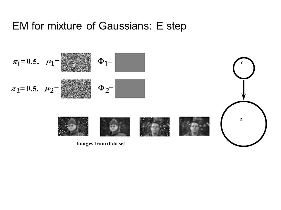 EM for mixture of Gaussians: E step c z 1 = 0.5, 2 = 0.5, Images from data set