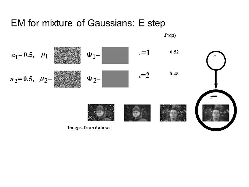 c =1 Images from data set z=z= c =2 P(c|z) c 0.52 0.48 1 = 0.5, 2 = 0.5, EM for mixture of Gaussians: E step
