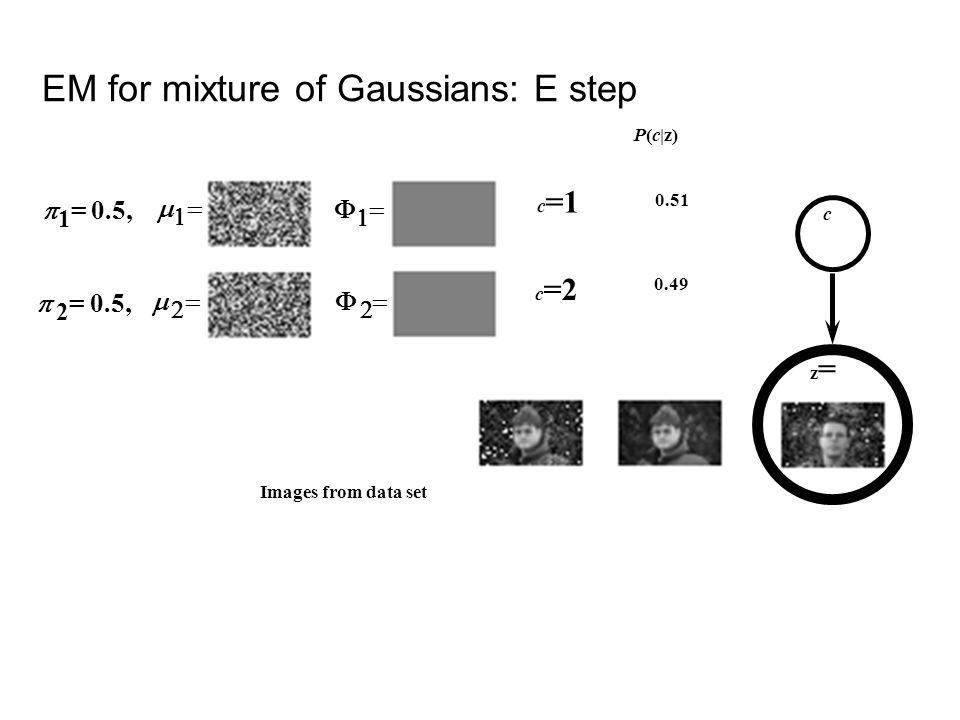 Images from data set z=z= c c =1 c =2 P(c|z) 0.51 0.49 1 = 0.5, 2 = 0.5, EM for mixture of Gaussians: E step