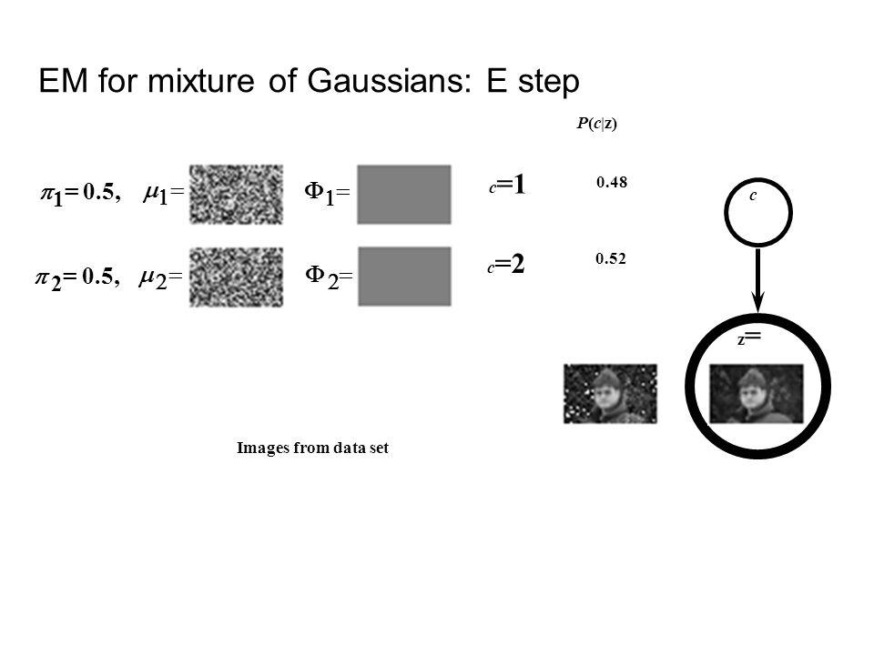 Images from data set z=z= c c =1 c =2 P(c|z) 0.48 0.52 1 = 0.5, 2 = 0.5, EM for mixture of Gaussians: E step