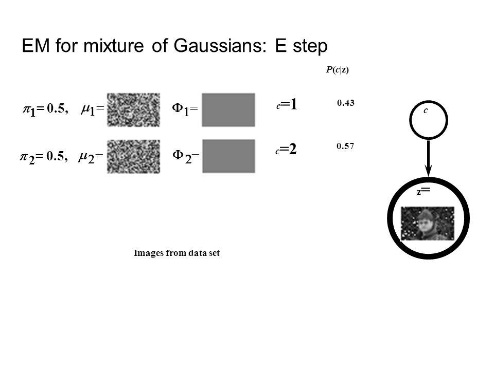 Images from data set z=z= c c =1 c =2 P(c|z) 0.43 0.57 1 = 0.5, 2 = 0.5, EM for mixture of Gaussians: E step