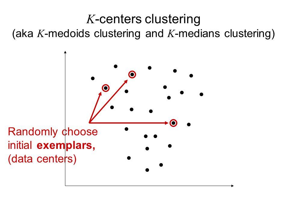 Randomly choose initial exemplars, (data centers) K -centers clustering (aka K -medoids clustering and K -medians clustering)