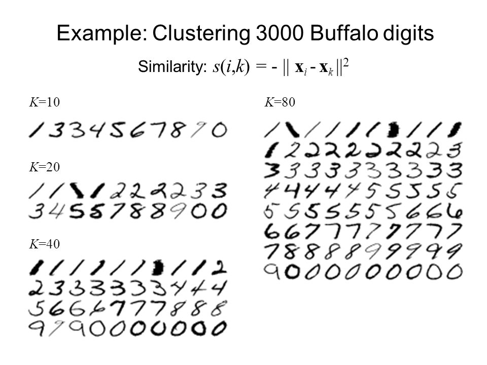 Example: Clustering 3000 Buffalo digits Similarity: s(i,k) = - || x i - x k || 2 K=10 K=20 K=40 K=80