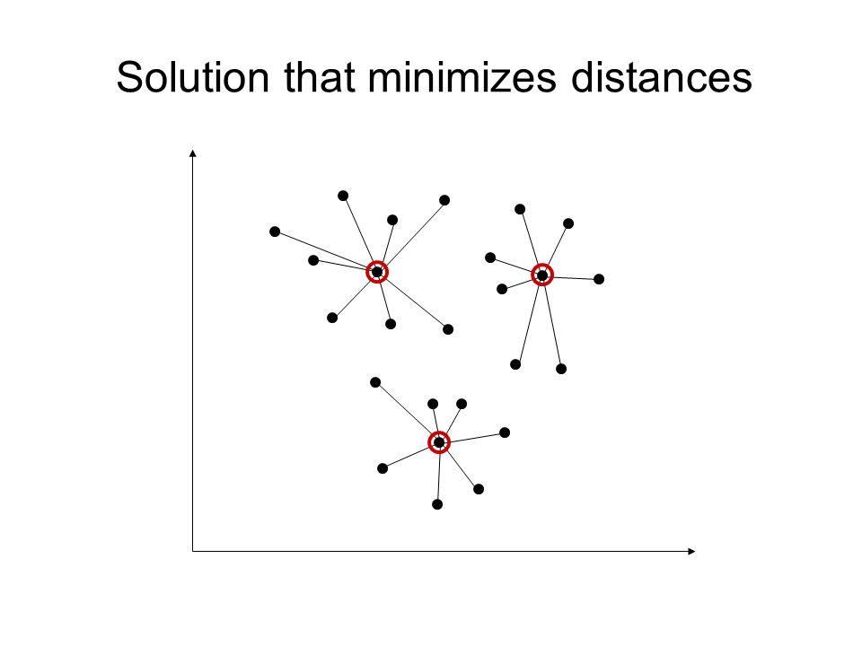 Solution that minimizes distances