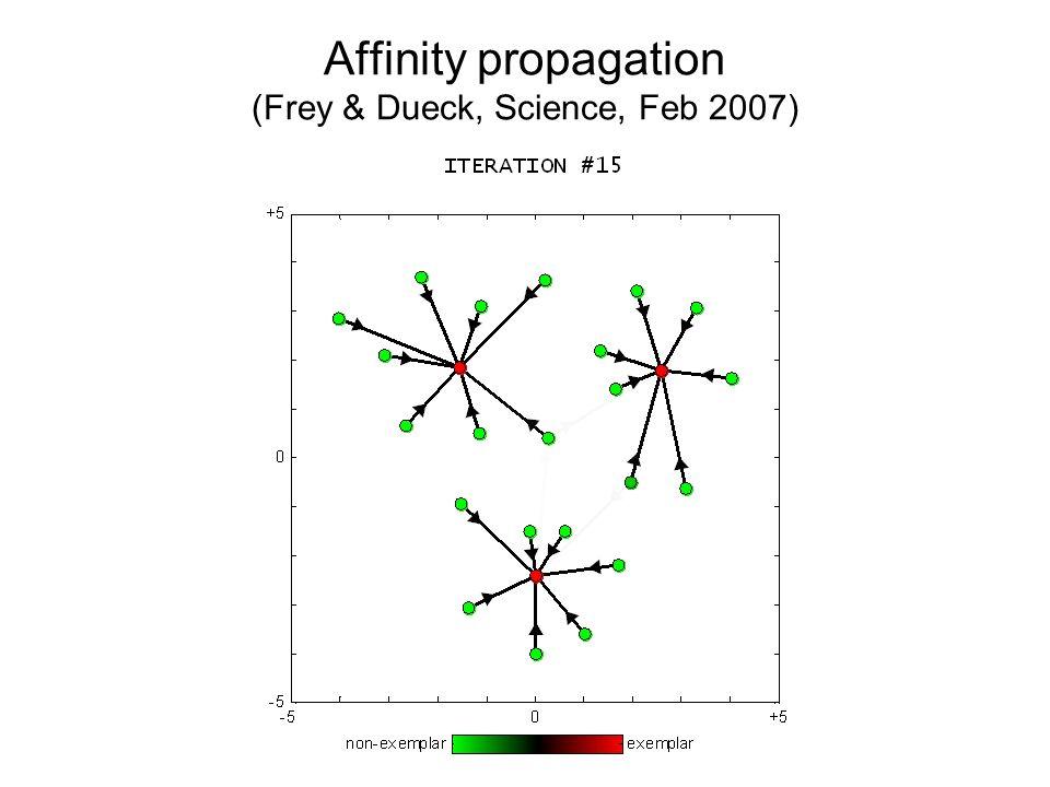 Affinity propagation (Frey & Dueck, Science, Feb 2007)