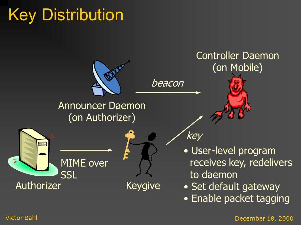 Victor Bahl December 18, 2000 Key Distribution MIME over SSL key Keygive beacon User-level program receives key, redelivers to daemon Set default gateway Enable packet tagging Authorizer Controller Daemon (on Mobile) Announcer Daemon (on Authorizer)