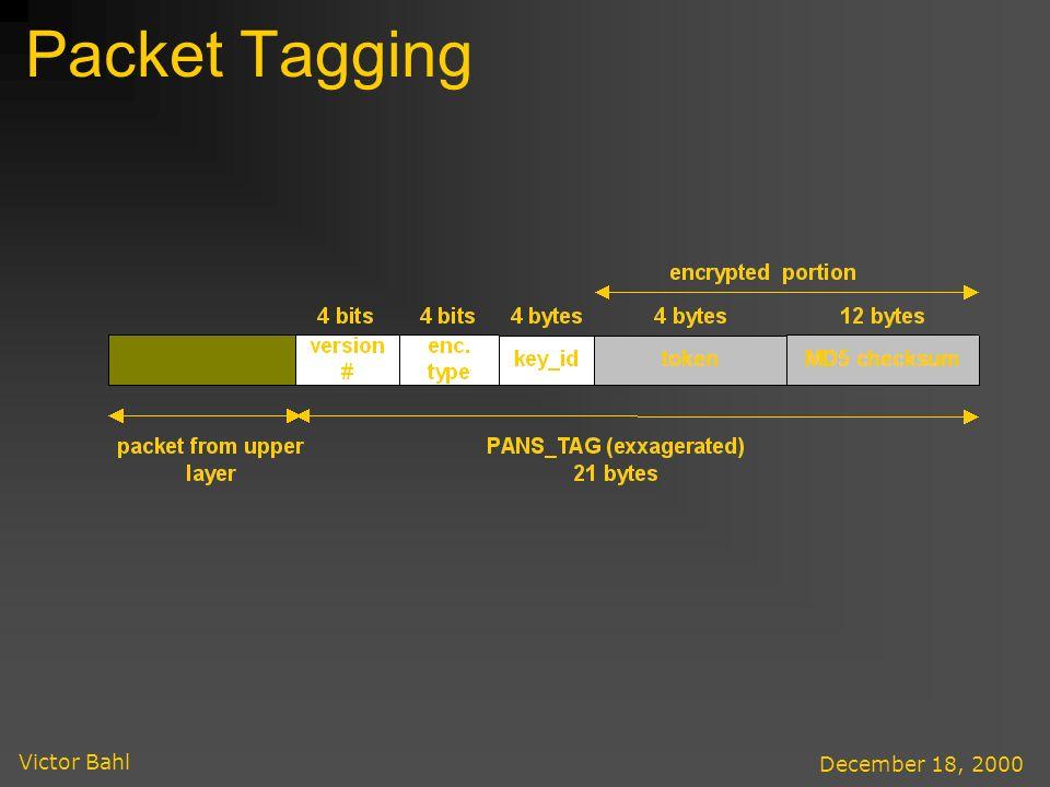 Victor Bahl December 18, 2000 Packet Tagging