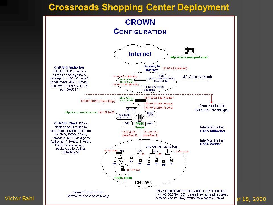 Victor Bahl December 18, 2000 Crossroads Shopping Center Deployment