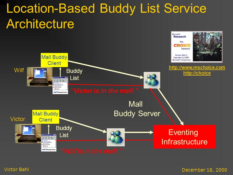 Victor Bahl December 18, 2000 Mall Buddy Server Wilf Eventing Infrastructure Mall Buddy Client Buddy List Victor Mall Buddy Client Buddy List Location-Based Buddy List Service Architecture Wilf is in the mall.
