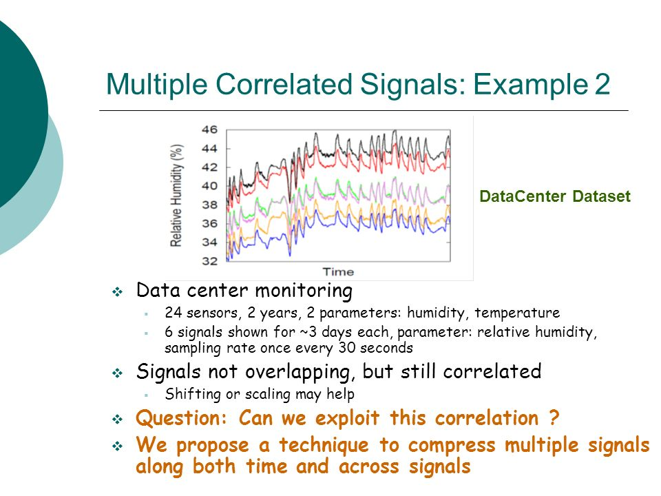 Multiple Correlated Signals: Example 2 Data center monitoring 24 sensors, 2 years, 2 parameters: humidity, temperature 6 signals shown for ~3 days each, parameter: relative humidity, sampling rate once every 30 seconds Signals not overlapping, but still correlated Shifting or scaling may help Question: Can we exploit this correlation .