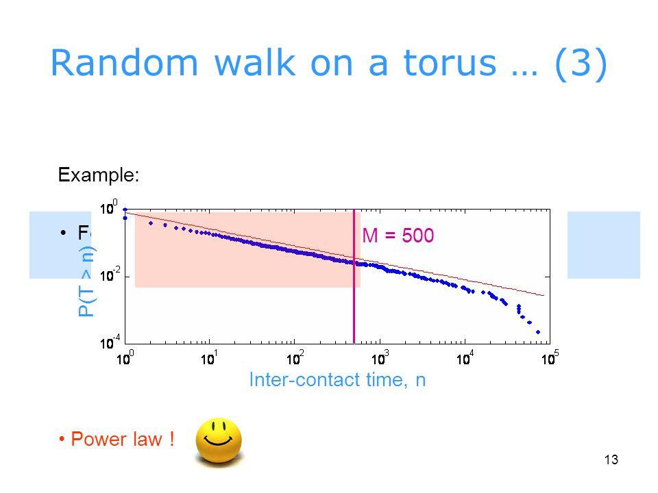 13 Random walk on a torus … (3) For infinitely many sites M, P(T > n) ~ const / n 1/2 P(T > n) Inter-contact time, n M = 500 Power law .