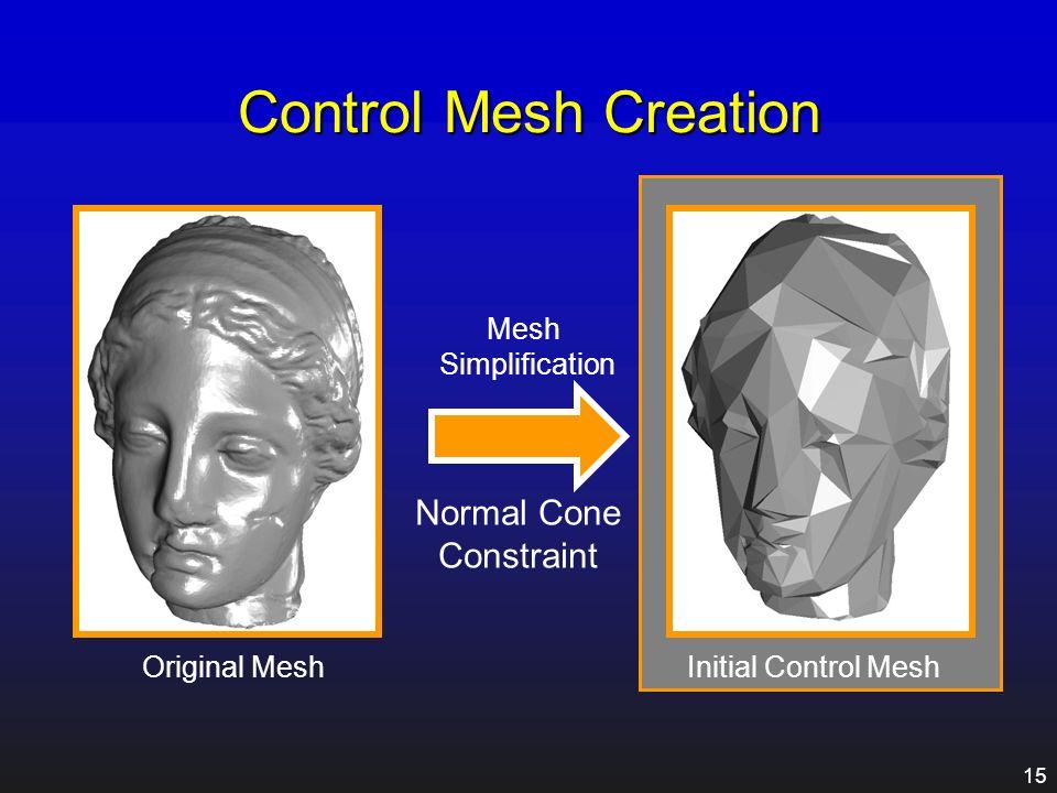 14 Tracking Correspondences Control Mesh Creation mesh simplification 11776 faces120 faces [Lee 98] Multiresolution Adaptive Parameterization of Surfa