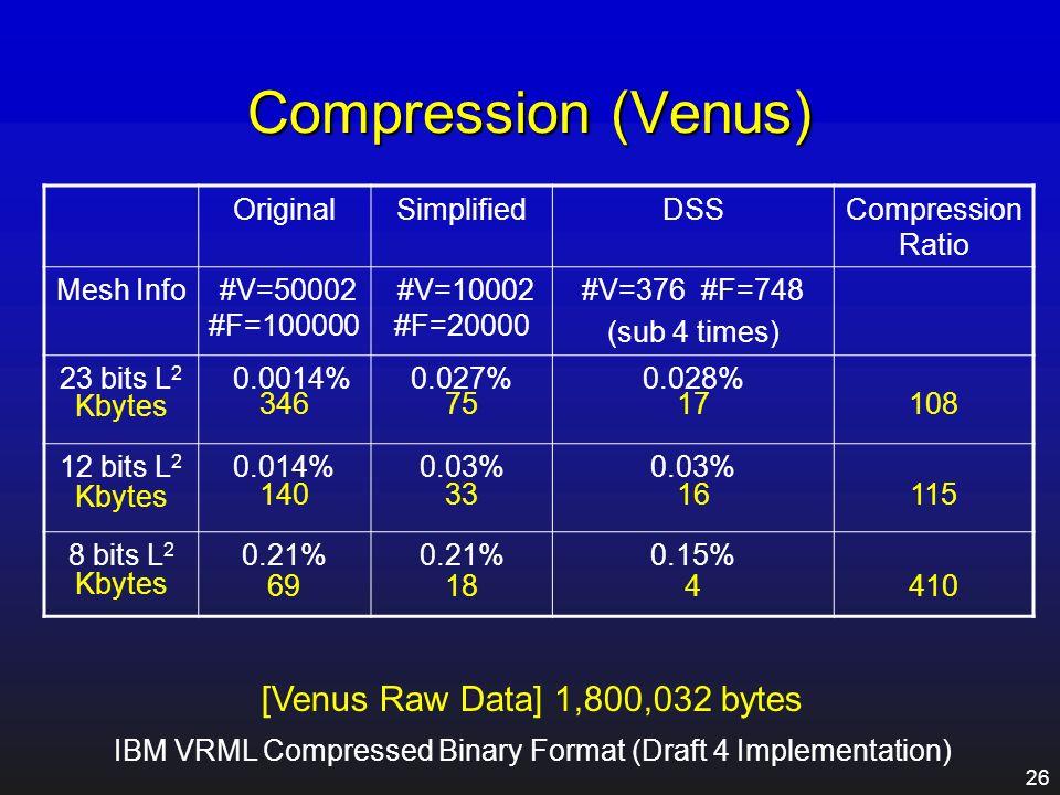 25 Compression Delta encoding with Linear Prediction Scalar Displacement field M0M0 M1M1 MkMk Quantizer Entropy Coder Quantizer Entropy Coder Quantize