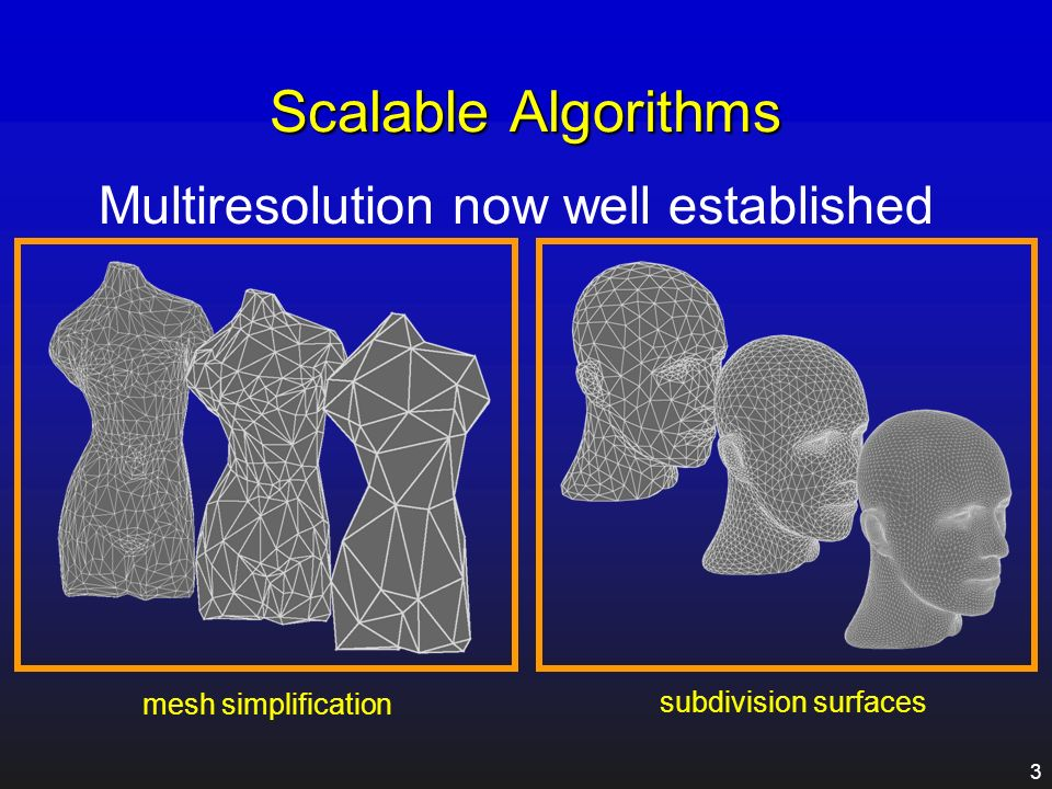 2 Triangle Meshes Interactive animation Adaptive rendering Compact storage Transmission Dataset provided by Cyberware