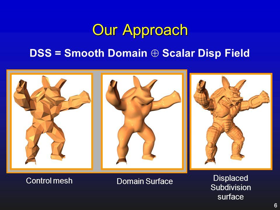 5 Displacement Mapping Scalar/Vector displacement Cook 84 RenderMan Mesh approximation Krishnamurthy-Levoy 96, … Hardware implementation Gumhold-Hüttn