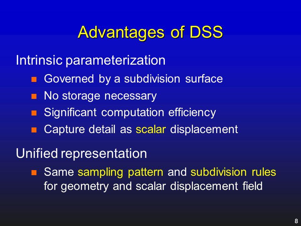 7 Representation Overview Control mesh Piecewise-regular mesh of scalar displacement sampling pattern