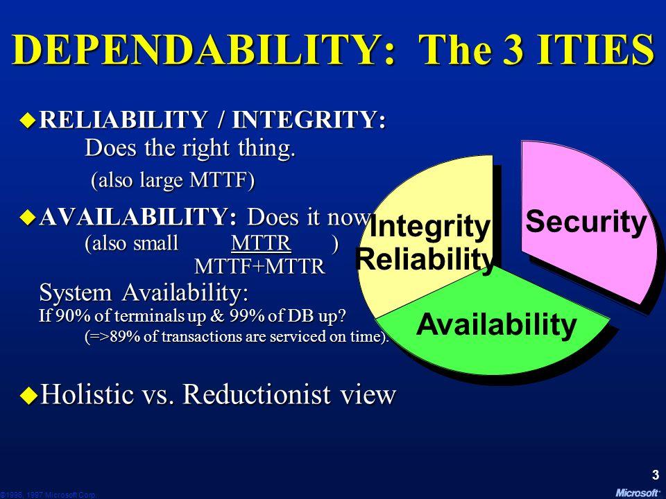 ©1996, 1997 Microsoft Corp. 33 TCP/IP Address