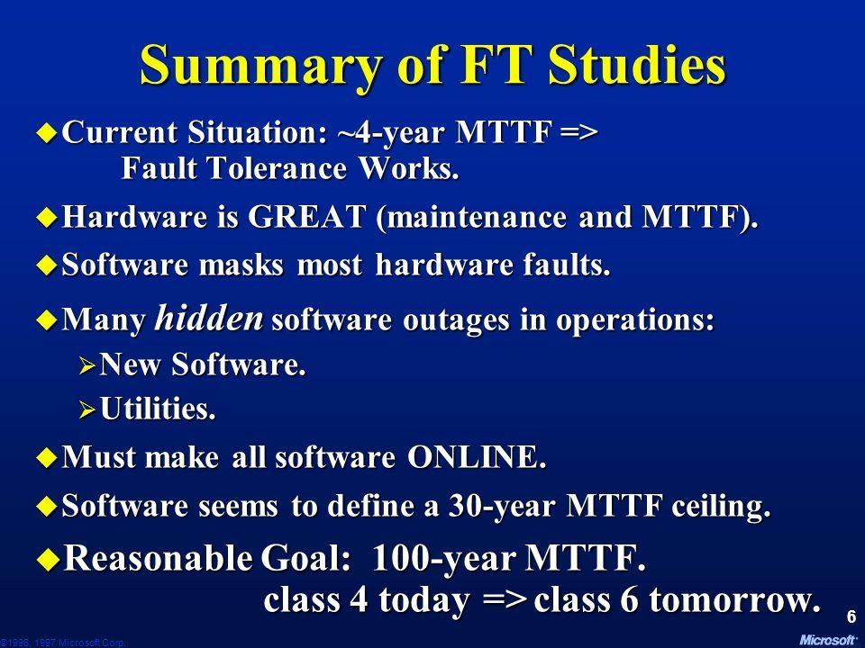 ©1996, 1997 Microsoft Corp. 106 Customizing The Code