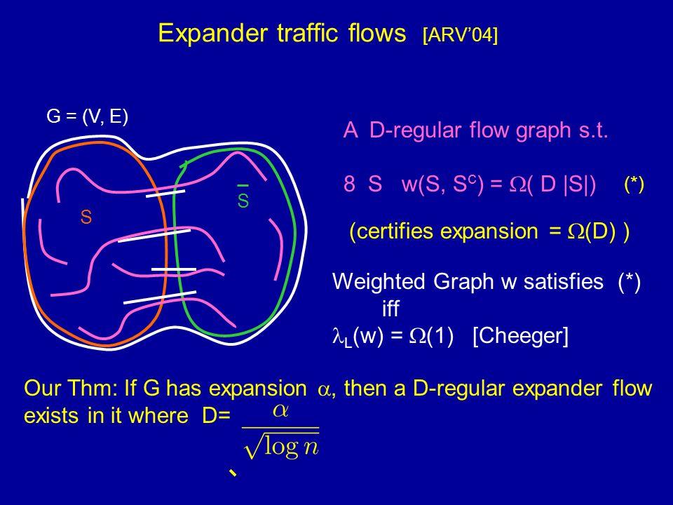 Expander traffic flows [ARV04] G = (V, E) S S A D-regular flow graph s.t.
