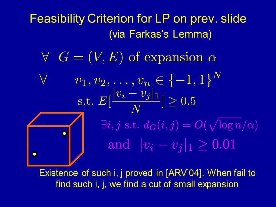 Feasibility Criterion for LP on prev.