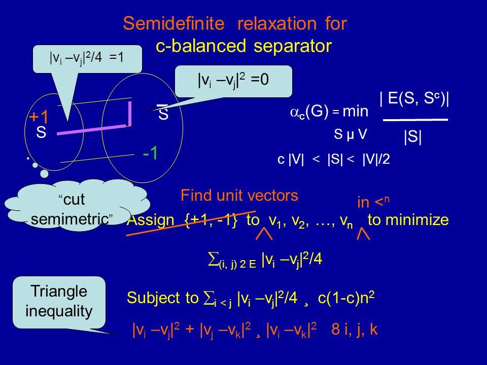 c-balanced separator c (G) = min S µ V | E(S, S c )| |S| c |V| < |S| < |V|/2 S S Assign {+1, -1} to v 1, v 2, …, v n to minimize (i, j) 2 E |v i –v j | 2 /4 Subject to i < j |v i –v j | 2 /4 ¸ c(1-c)n 2 +1 |v i –v j | 2 /4 =1 Semidefinite relaxation for Find unit vectors in < n |v i –v j | 2 + |v j –v k | 2 ¸ |v i –v k | 2 8 i, j, k Triangle inequality cut semimetric |v i –v j | 2 =0