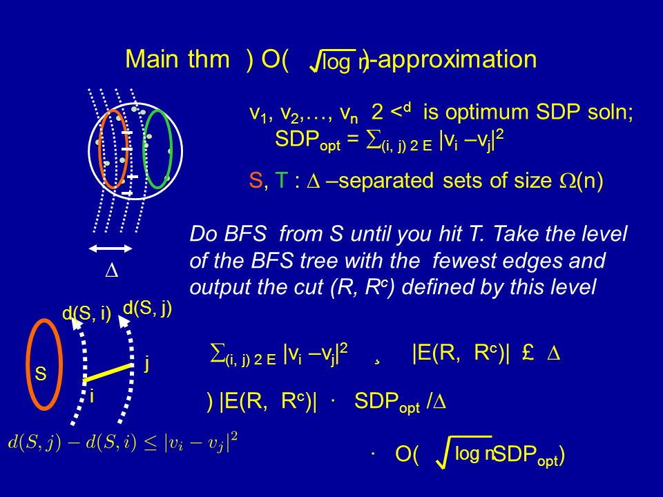 Main thm ) O( )-approximation log n v 1, v 2,…, v n 2 < d is optimum SDP soln; SDP opt = (i, j) 2 E |v i –v j | 2 S, T : –separated sets of size (n) Do BFS from S until you hit T.