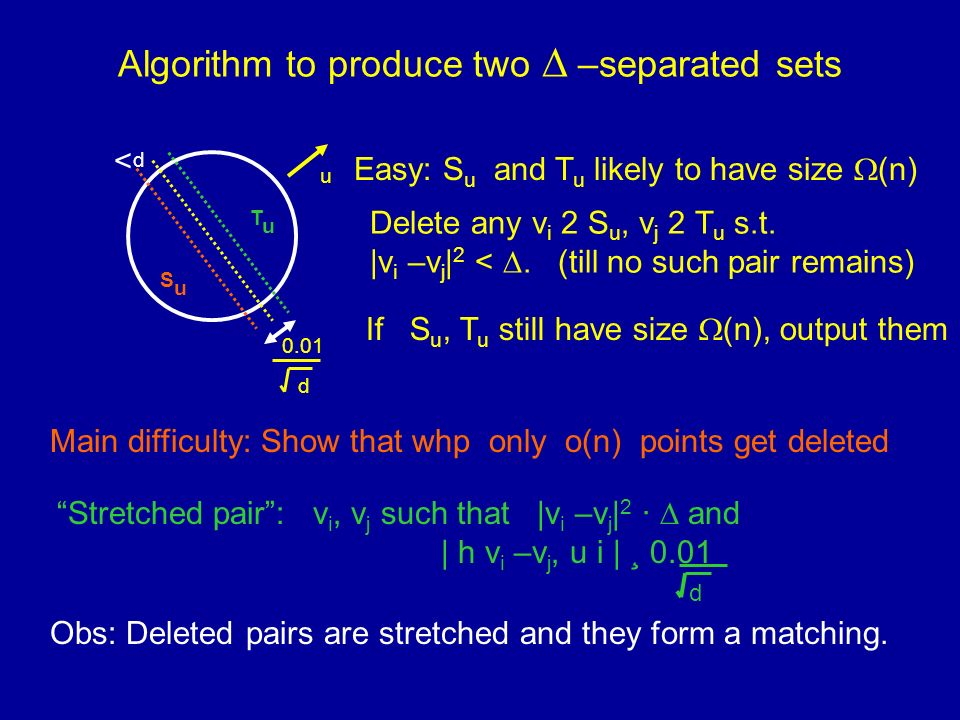 Algorithm to produce two –separated sets <d<d u SuSu TuTu 0.01 d Easy: S u and T u likely to have size (n) If S u, T u still have size (n), output them Main difficulty: Show that whp only o(n) points get deleted d Stretched pair: v i, v j such that |v i –v j | 2 · and | h v i –v j, u i | ¸ 0.01 Obs: Deleted pairs are stretched and they form a matching.