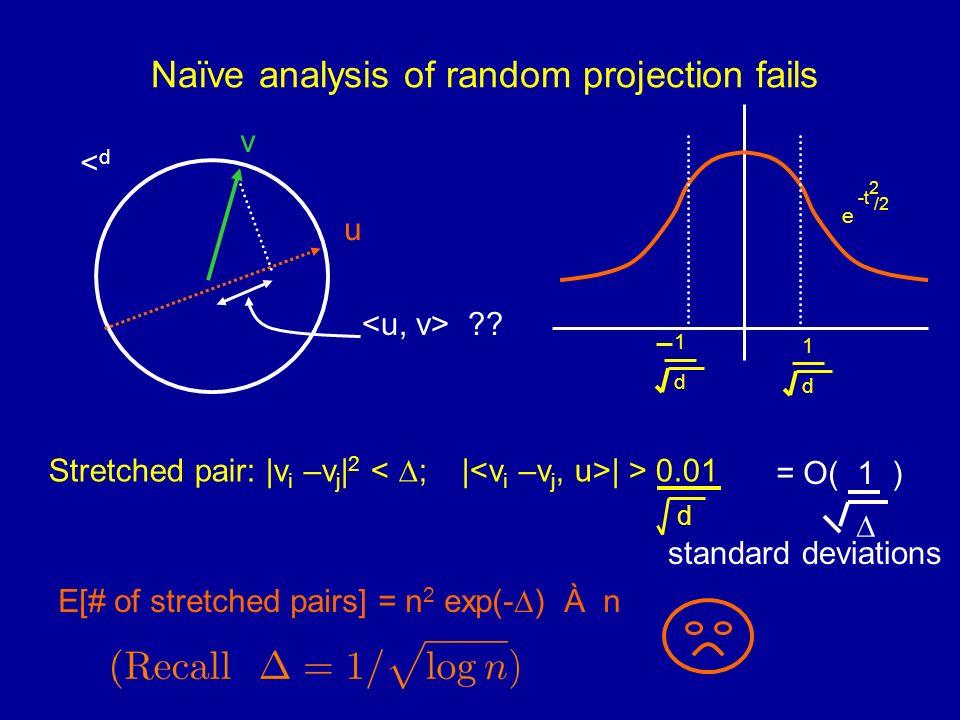 Naïve analysis of random projection fails <d<d v u .