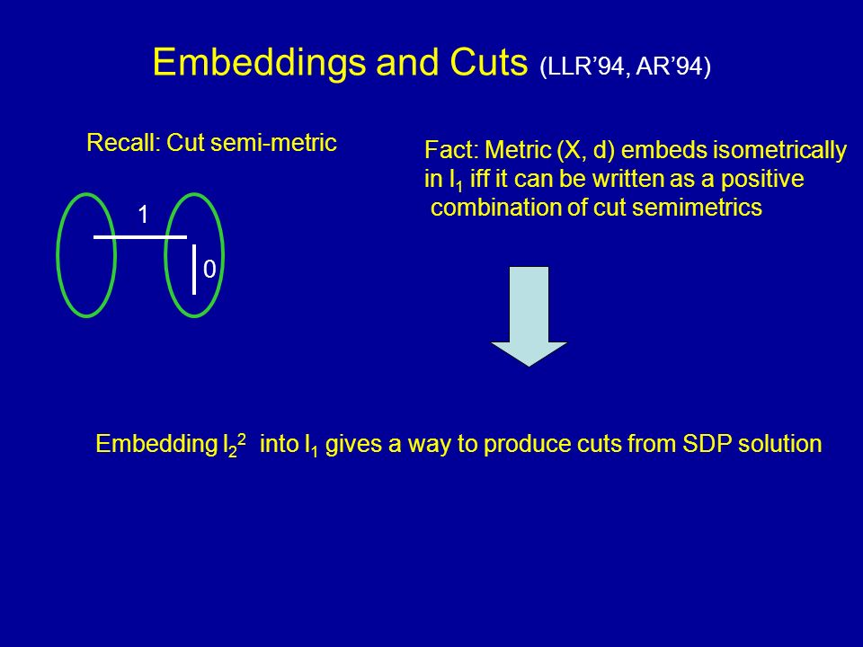 Embeddings and Cuts (LLR94, AR94) Recall: Cut semi-metric 1 0 Fact: Metric (X, d) embeds isometrically in l 1 iff it can be written as a positive combination of cut semimetrics Embedding l 2 2 into l 1 gives a way to produce cuts from SDP solution