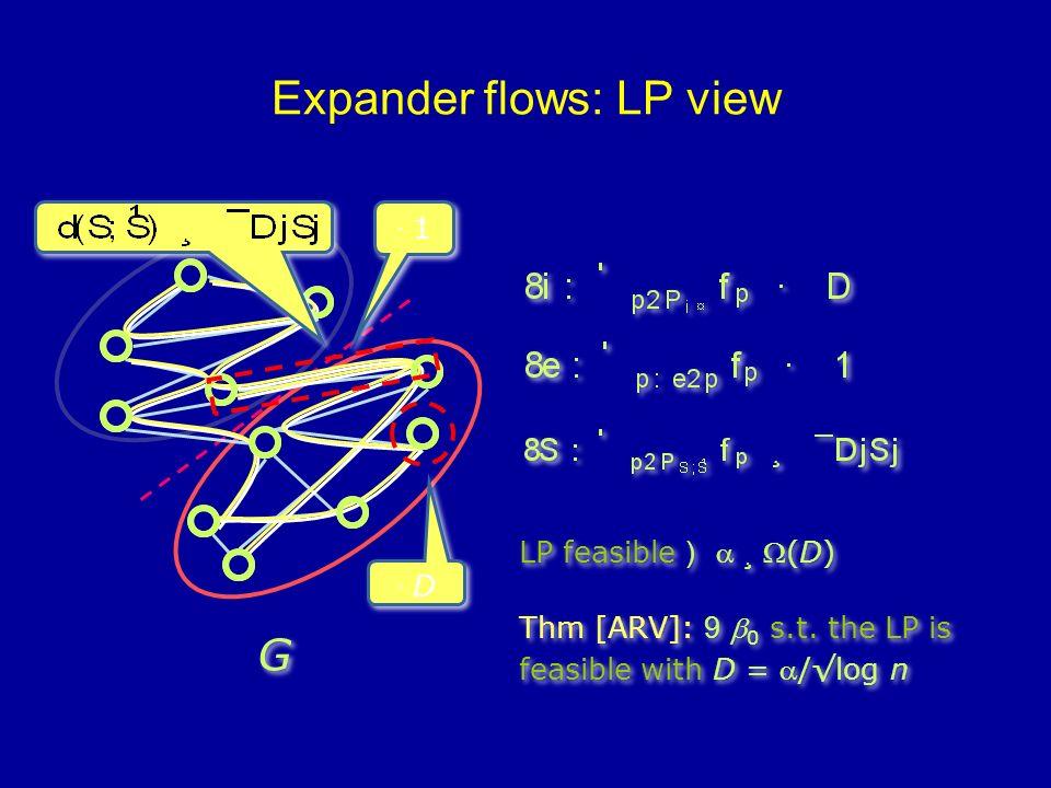 Expander flows: LP view LP feasible ) ¸ (D) G G · D · 1 Thm [ARV]: 9 0 s.t.
