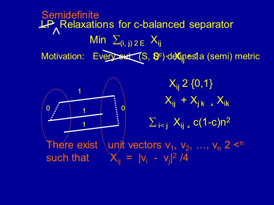 LP Relaxations for c-balanced separator Motivation: Every cut (S, S c ) defines a (semi) metric 1 1 1 0 0 X ij 2 {0,1} i< j X ij ¸ c(1-c)n 2 X ij + X j k ¸ X ik 0 · X ij · 1 Semidefinite There exist unit vectors v 1, v 2, …, v n 2 < n such that X ij = |v i - v j | 2 /4 Min (i, j) 2 E X ij