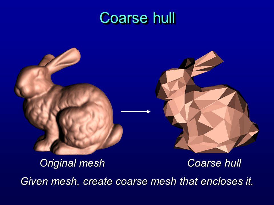 Coarse hull Given mesh, create coarse mesh that encloses it. Original mesh Coarse hull