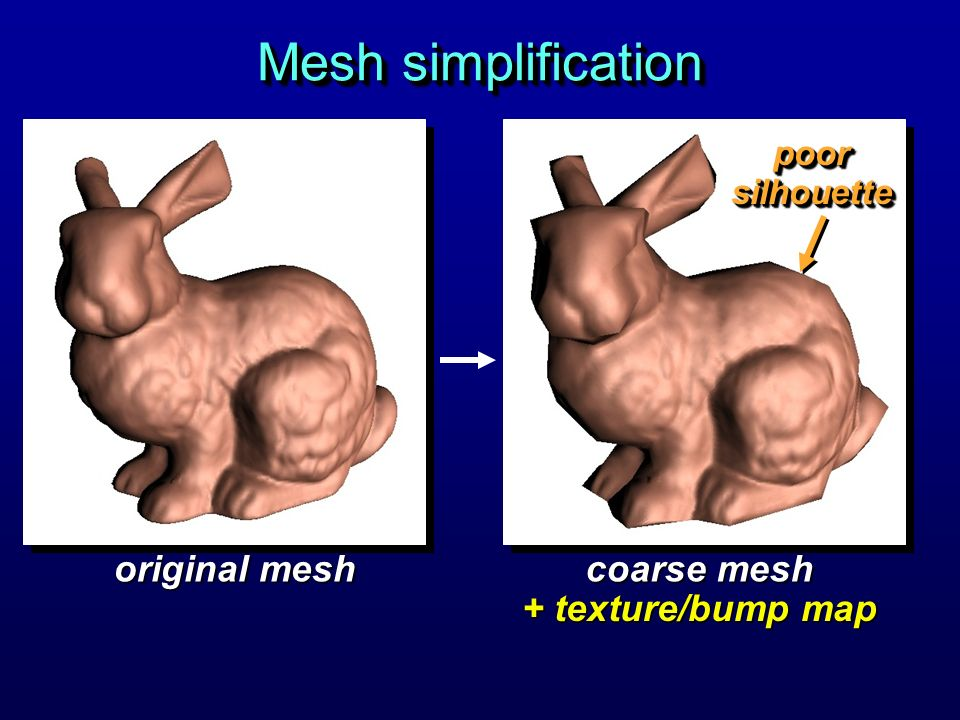 Mesh simplification original mesh + texture/bump map poor silhouette coarse mesh