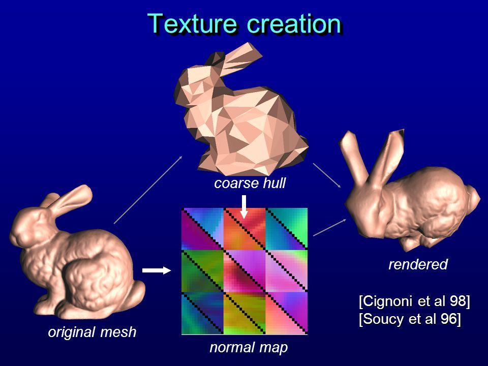 Texture creation normal map original mesh rendered coarse hull [Cignoni et al 98] [Soucy et al 96]