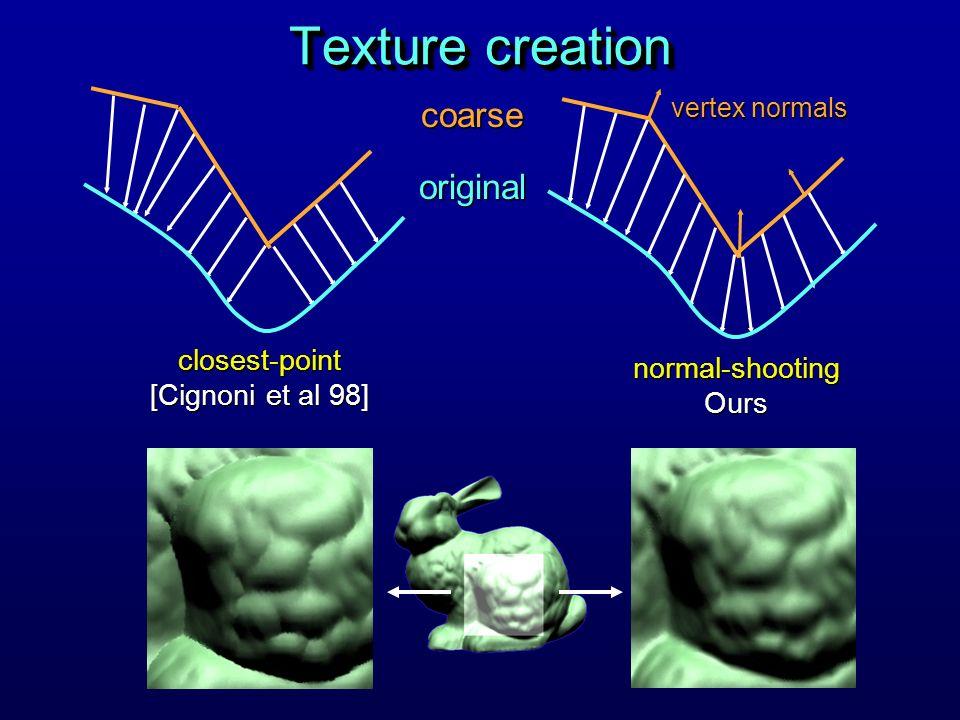 Texture creation closest-point [Cignoni et al 98] vertex normals normal-shootingOurs original coarse