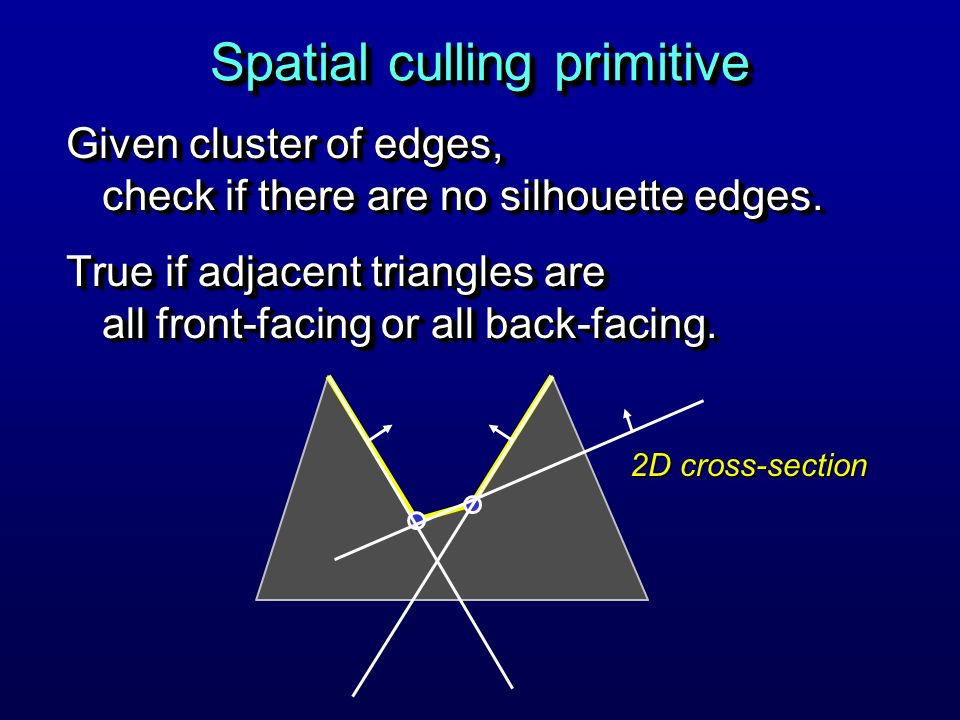 Spatial culling primitive Given cluster of edges, check if there are no silhouette edges.