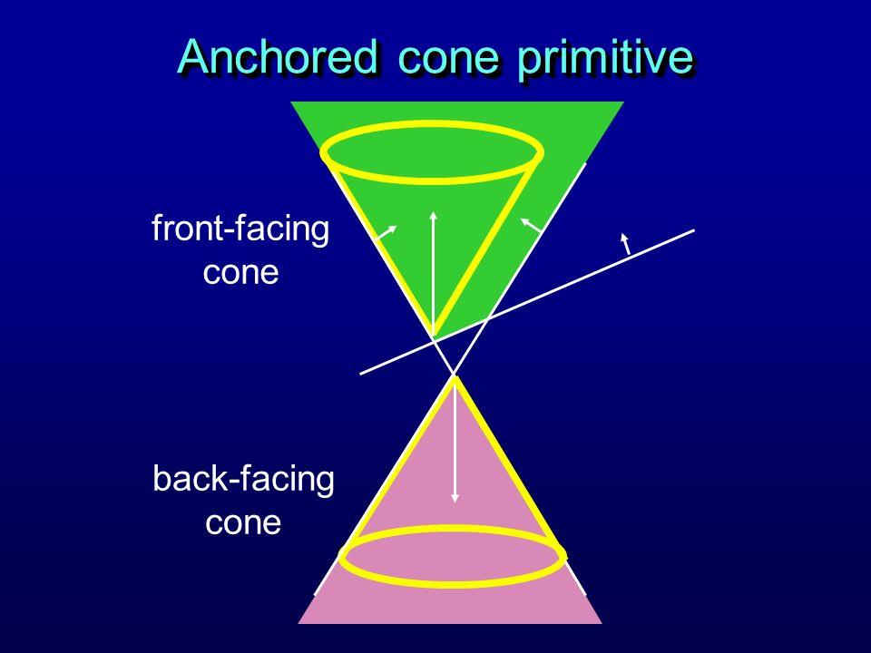 Anchored cone primitive front-facing cone back-facing cone