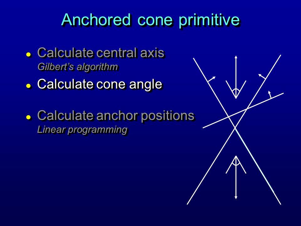 Anchored cone primitive l Calculate central axis Gilberts algorithm l Calculate cone angle l Calculate anchor positions Linear programming l Calculate central axis Gilberts algorithm l Calculate cone angle l Calculate anchor positions Linear programming