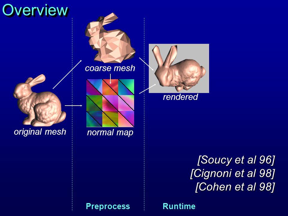 normal map original mesh rendered coarse mesh OverviewOverview [Soucy et al 96] [Cignoni et al 98] [Cohen et al 98] RuntimePreprocess