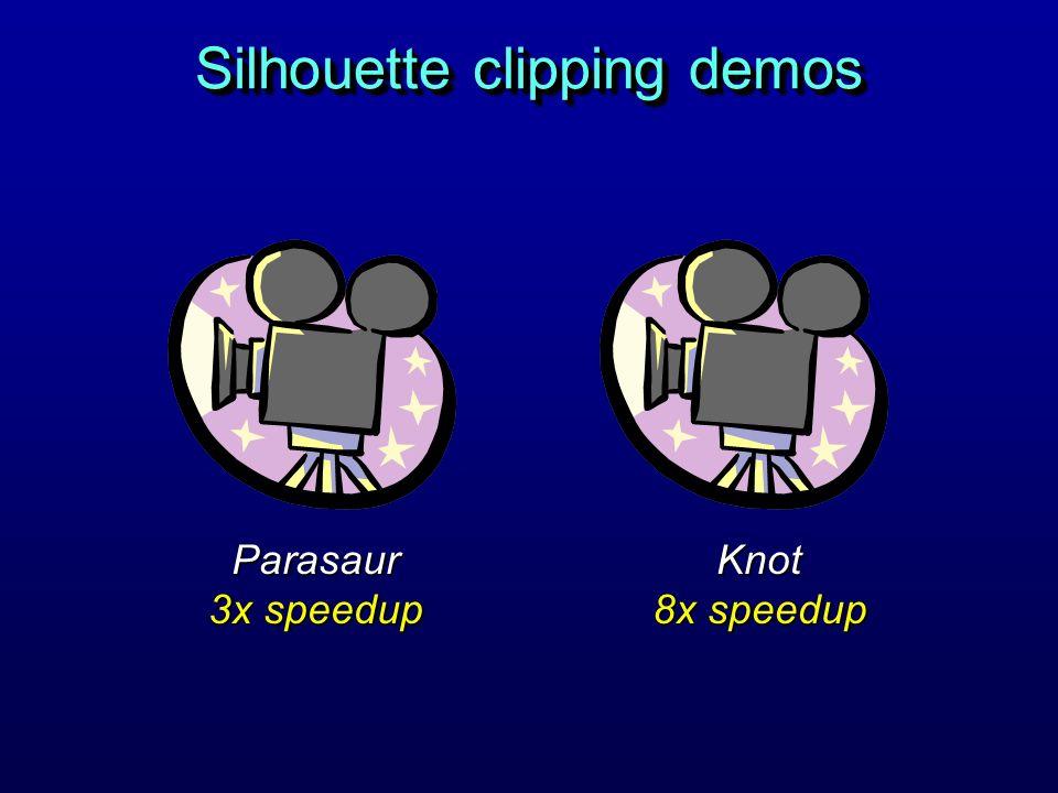 Silhouette clipping demos Parasaur 3x speedup Knot 8x speedup