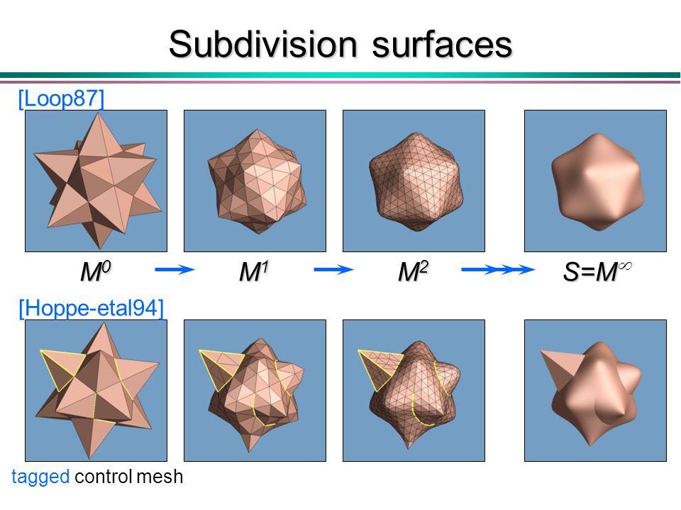 Subdivision surfaces M0M0M0M0 M1M1M1M1 M2M2M2M2 S=M S=M [Loop87] tagged control mesh [Hoppe-etal94]