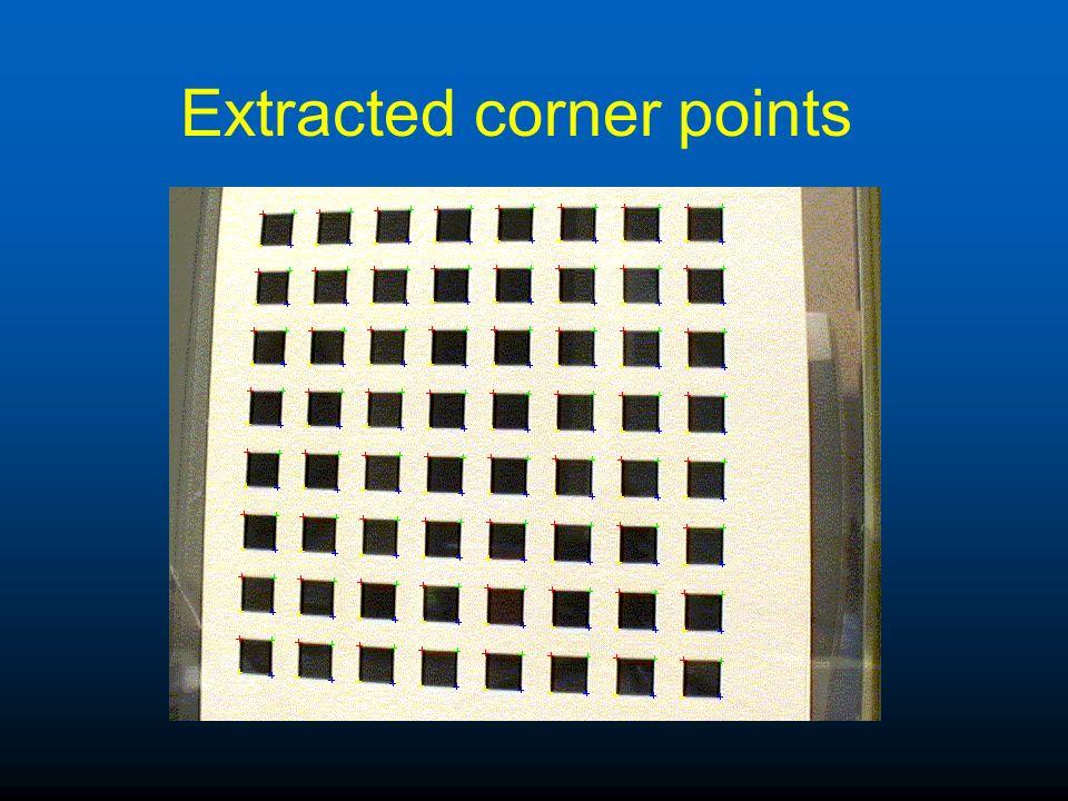Extracted corner points
