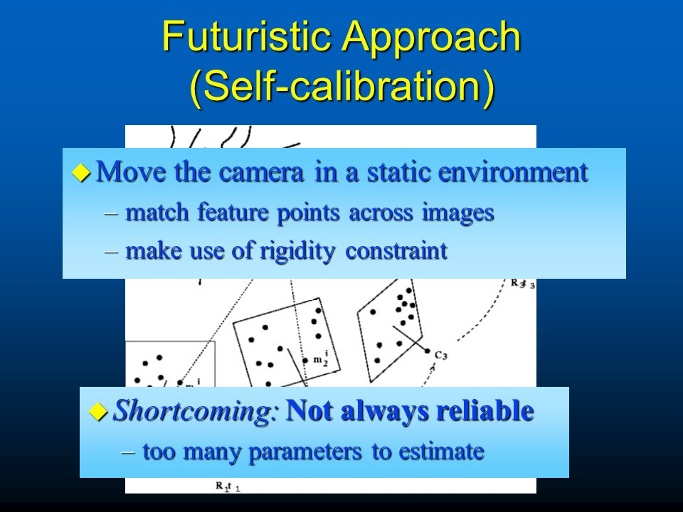 Futuristic Approach (Self-calibration) u Shortcoming: Not always reliable –too many parameters to estimate u Move the camera in a static environment –