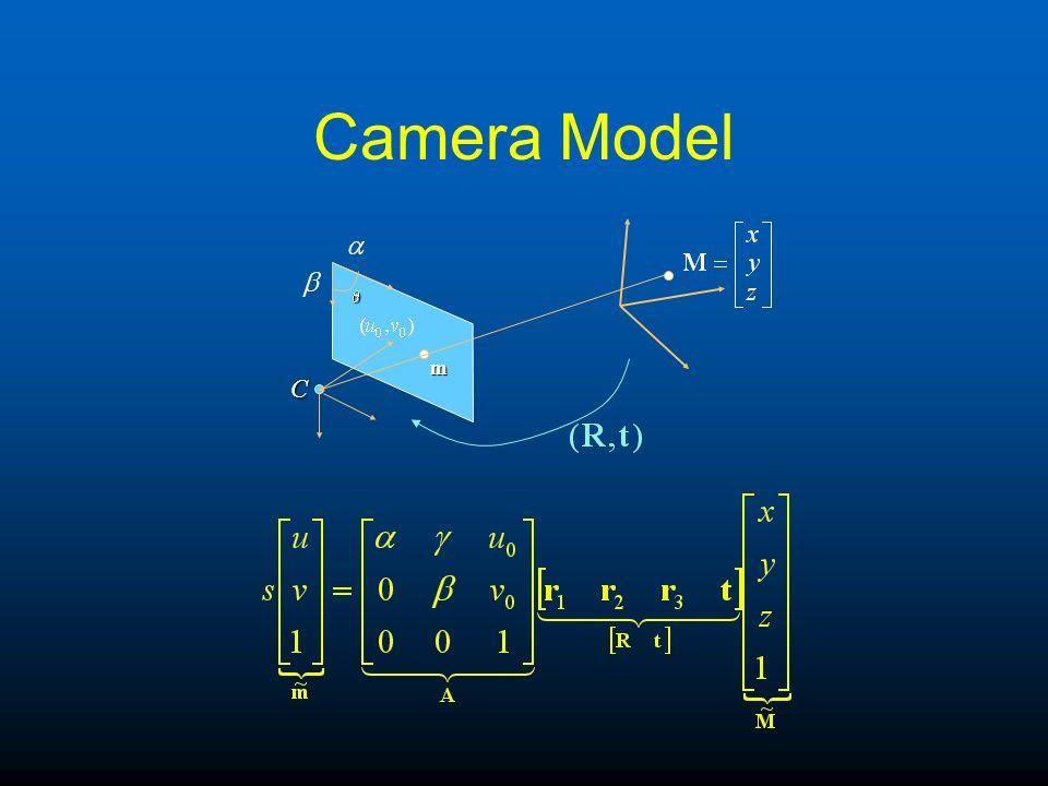 Camera Model C m