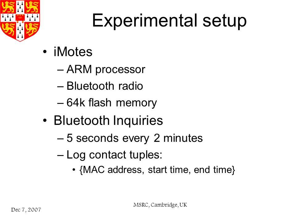 MSRC, Cambridge, UK Dec 7, 2007 Experimental devices