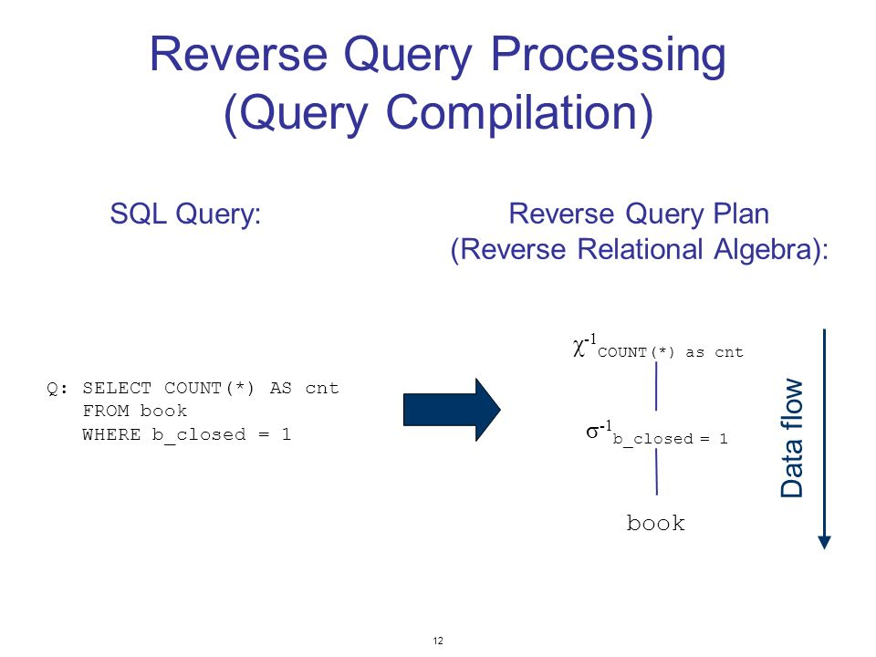 12 Reverse Query Processing (Query Compilation) χ -1 COUNT(*) as cnt σ -1 b_closed = 1 book Q: SELECT COUNT(*) AS cnt FROM book WHERE b_closed = 1 Rev