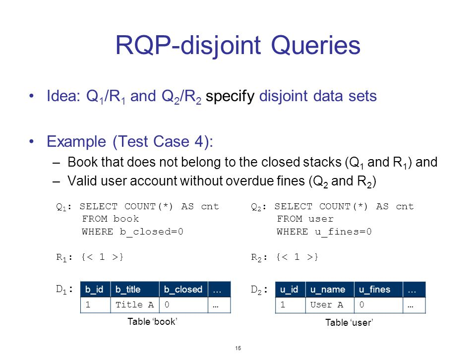 15 RQP-disjoint Queries Idea: Q 1 /R 1 and Q 2 /R 2 specify disjoint data sets Example (Test Case 4): –Book that does not belong to the closed stacks